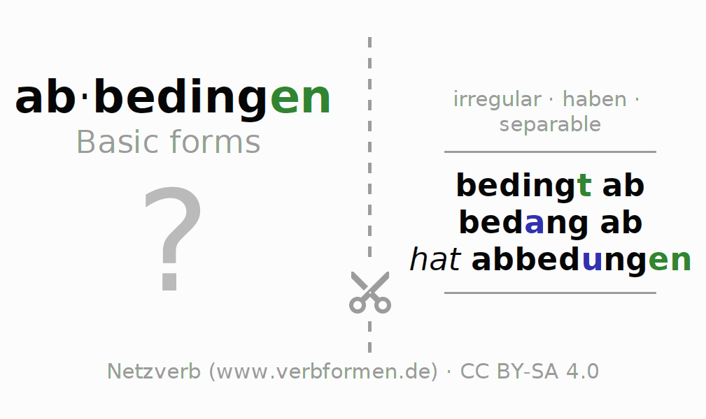 Flash cards for the conjugation of the verb abbedingen