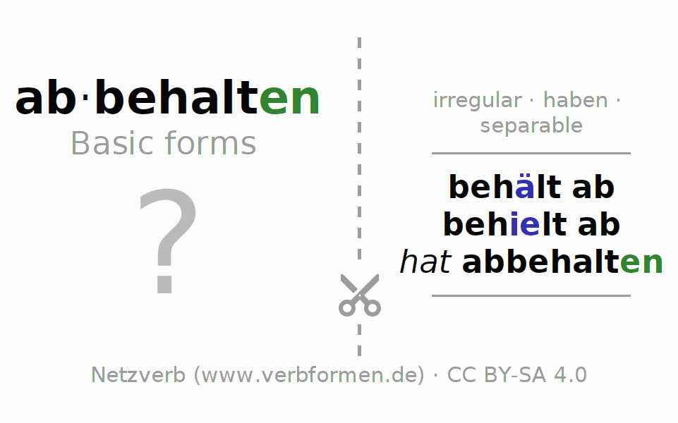 Flash cards for the conjugation of the verb abbehalten