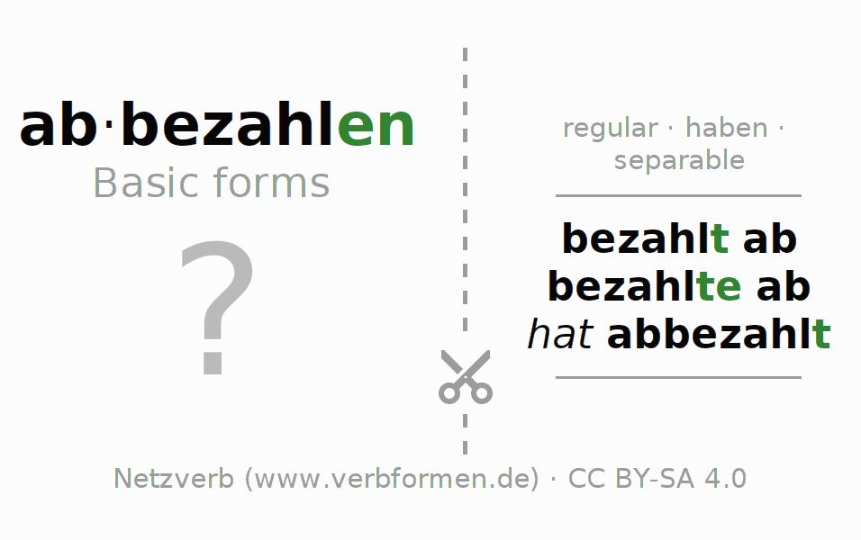 Flash cards for the conjugation of the verb abbezahlen