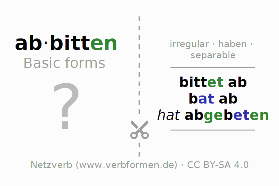 Flash cards for the conjugation of the verb abbitten