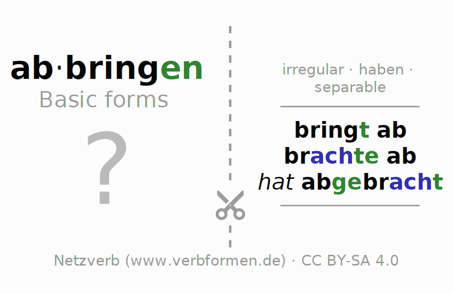 Flash cards for the conjugation of the verb abbringen