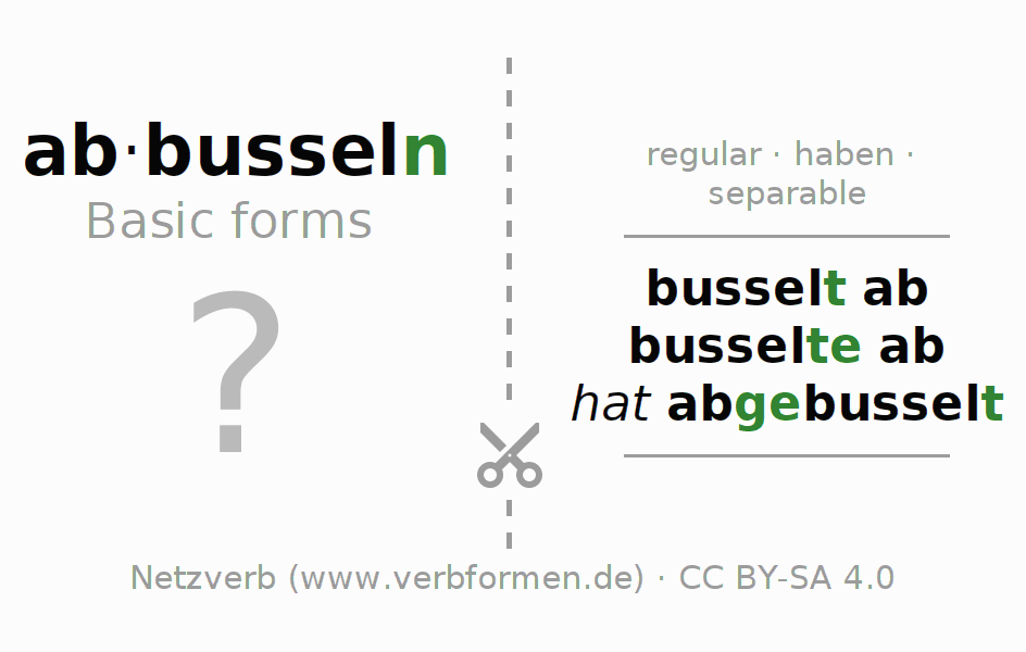 Flash cards for the conjugation of the verb abbusseln