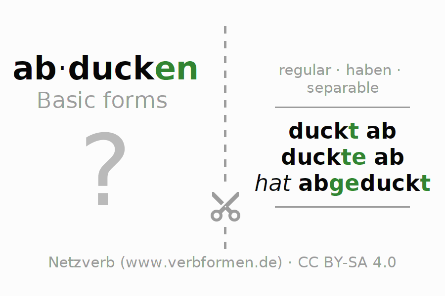 Flash cards for the conjugation of the verb abducken