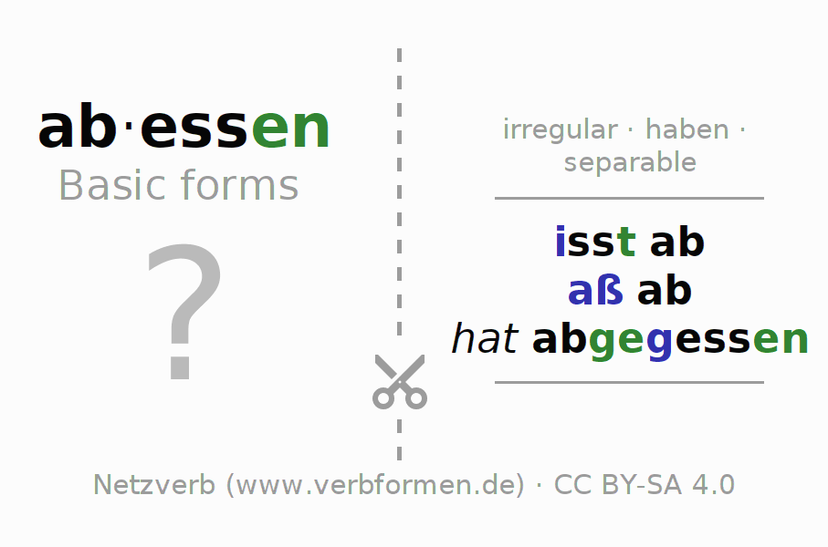 Flash cards for the conjugation of the verb abessen
