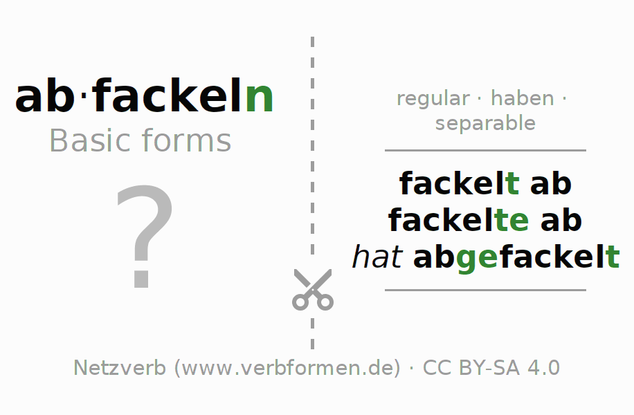 Flash cards for the conjugation of the verb abfackeln