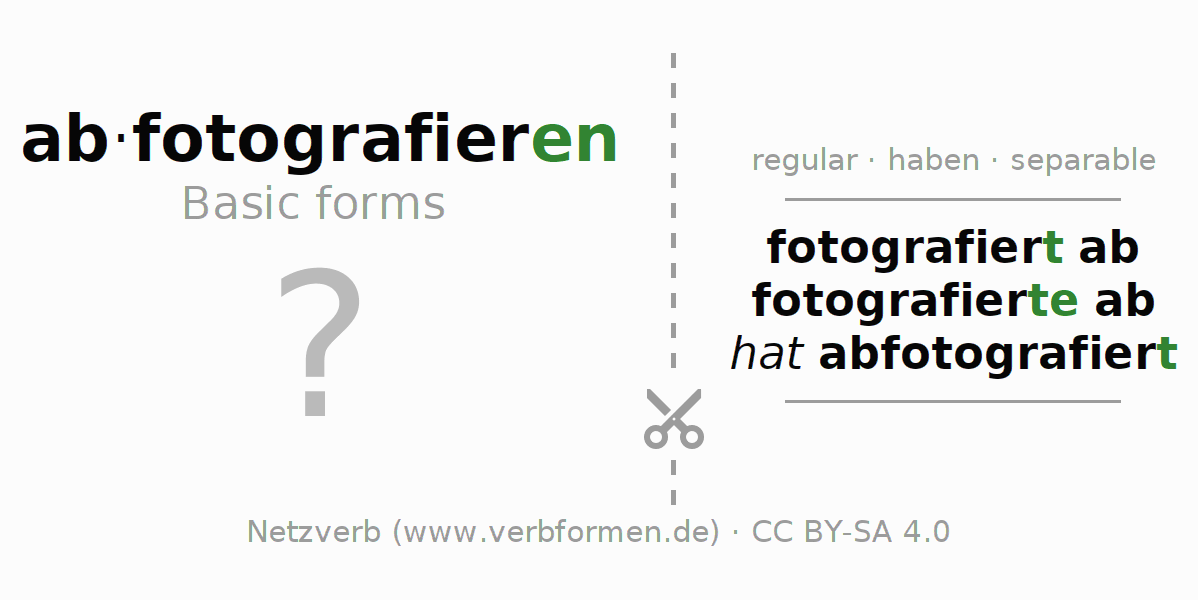 Flash cards for the conjugation of the verb abfotografieren