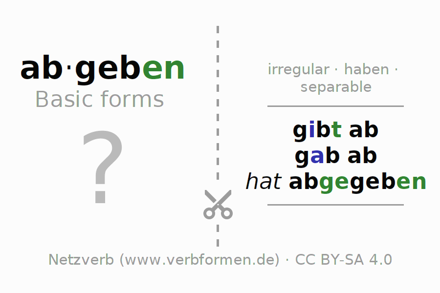Flash cards for the conjugation of the verb abgeben