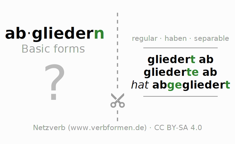 Flash cards for the conjugation of the verb abgliedern