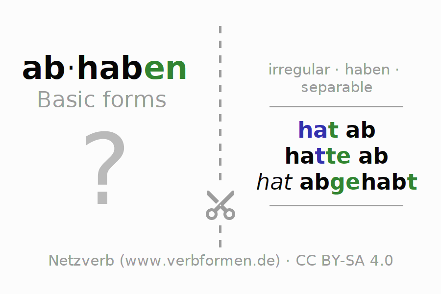 Flash cards for the conjugation of the verb abhaben