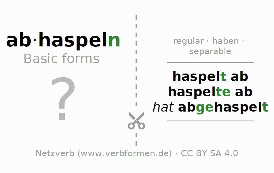 Flash cards for the conjugation of the verb abhaspeln