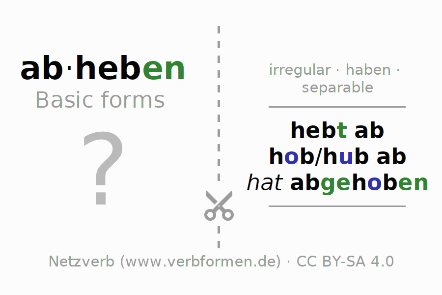 Flash cards for the conjugation of the verb abheben
