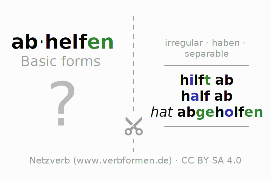 Flash cards for the conjugation of the verb abhelfen