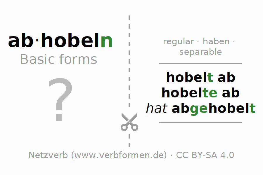 Flash cards for the conjugation of the verb abhobeln