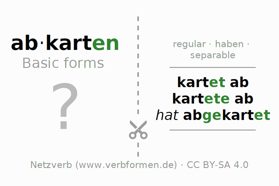 Flash cards for the conjugation of the verb abkarten