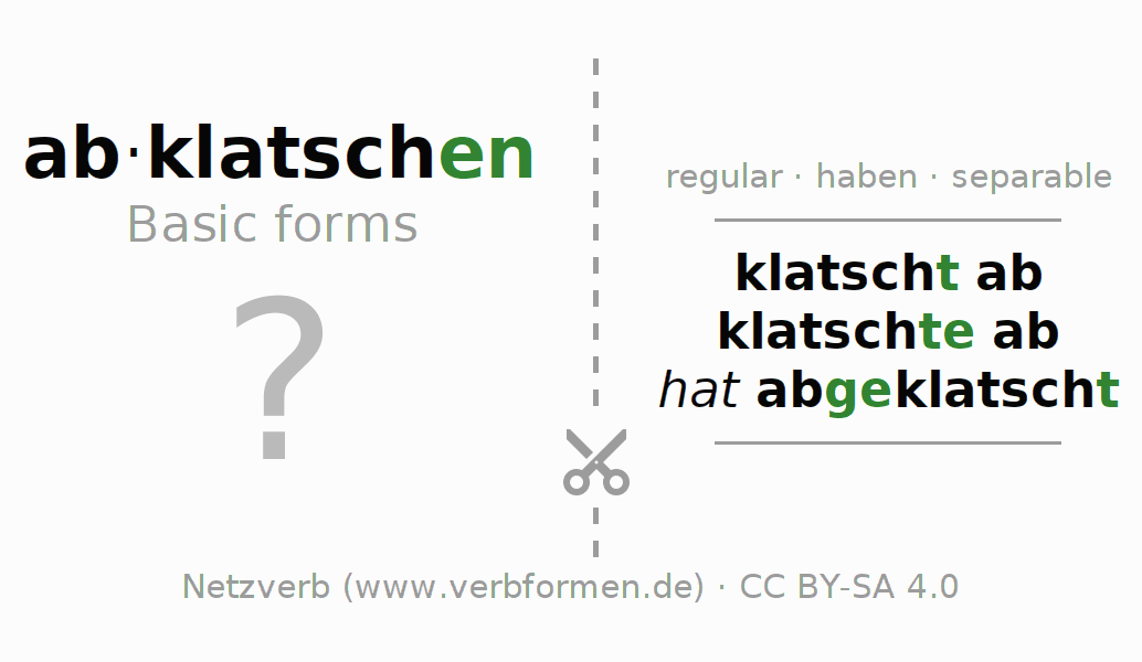 Flash cards for the conjugation of the verb abklatschen