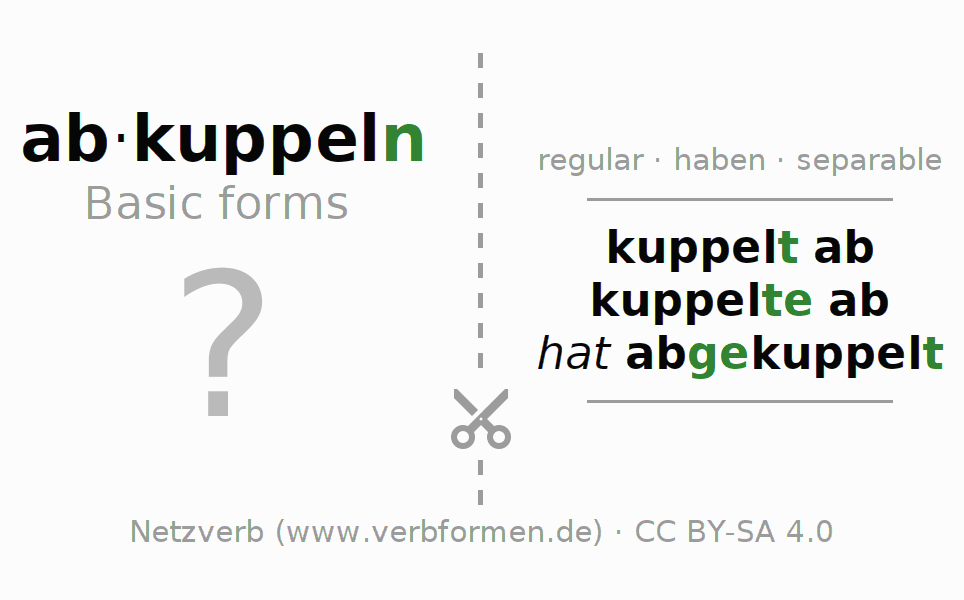 Flash cards for the conjugation of the verb abkuppeln