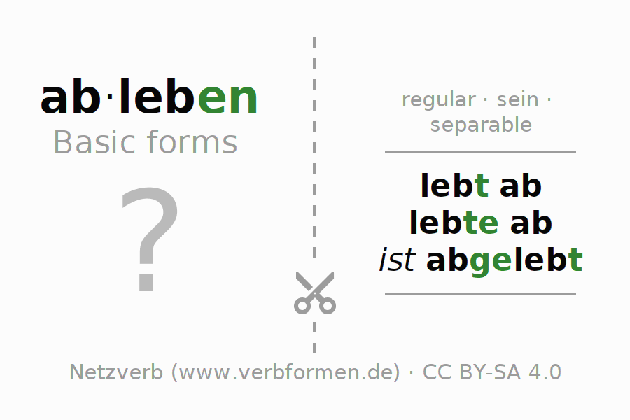 Flash cards for the conjugation of the verb ableben (ist)