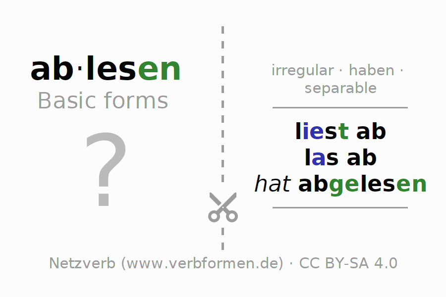 Flash cards for the conjugation of the verb ablesen
