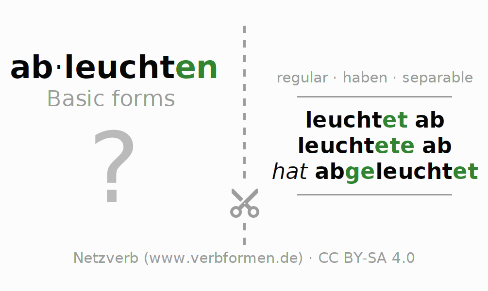 Flash cards for the conjugation of the verb ableuchten