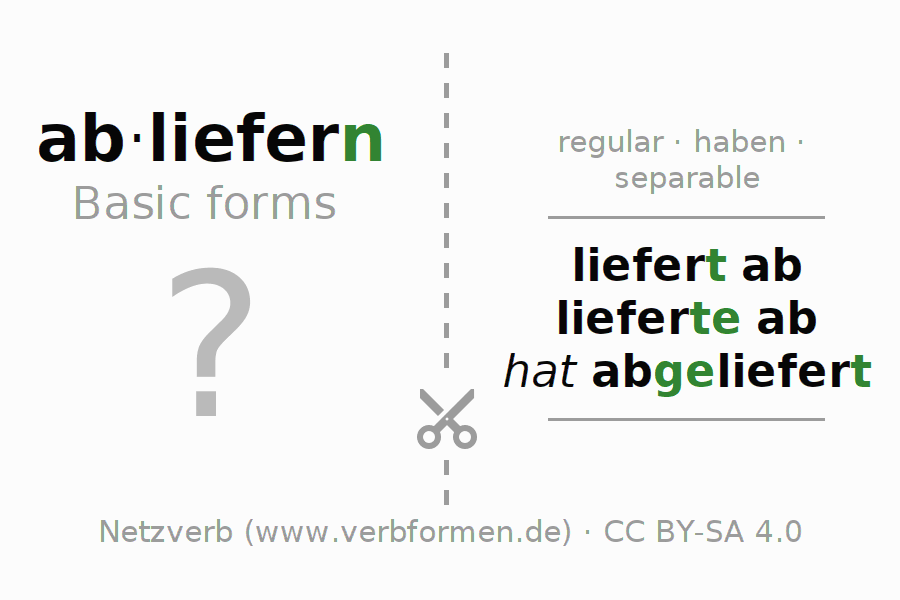 Flash cards for the conjugation of the verb abliefern