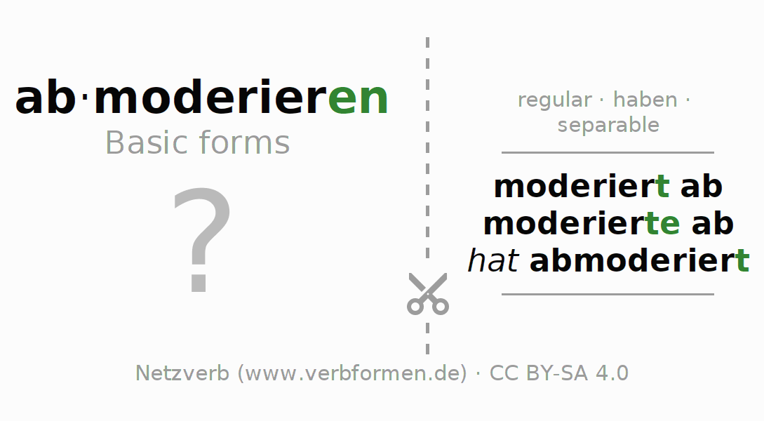 Flash cards for the conjugation of the verb abmoderieren