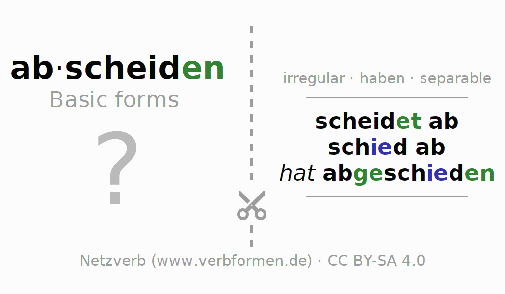 Flash cards for the conjugation of the verb abscheiden (hat)