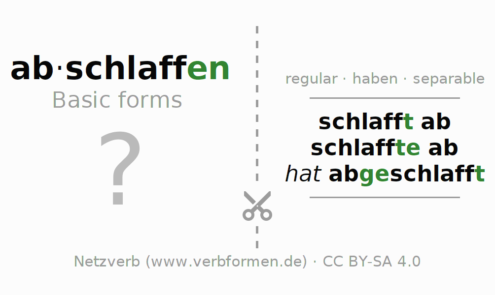 Flash cards for the conjugation of the verb abschlaffen (hat)