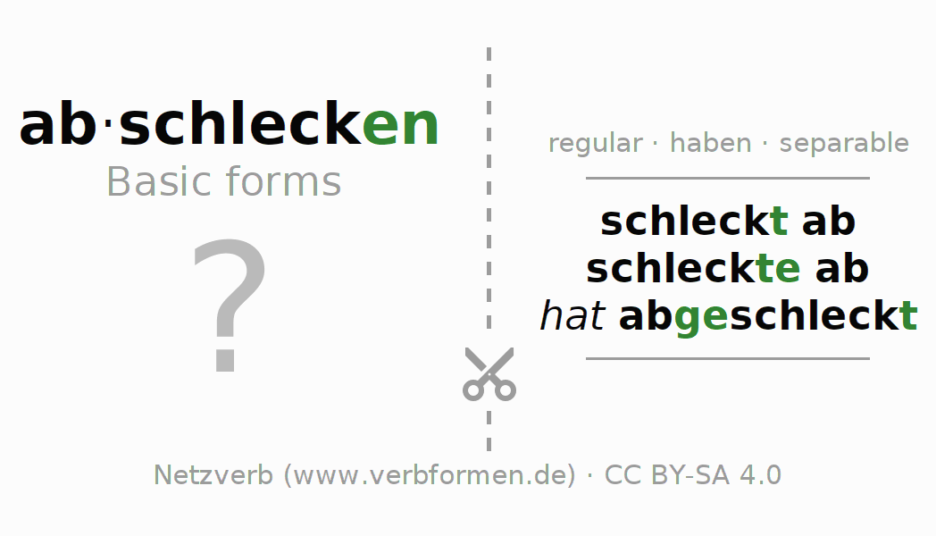 Flash cards for the conjugation of the verb abschlecken
