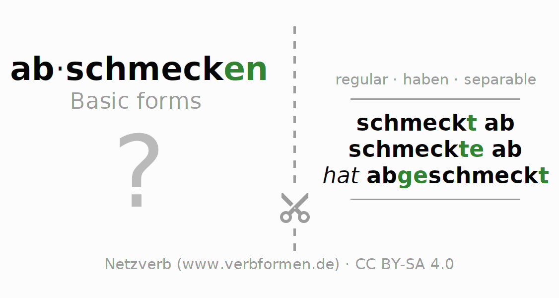 Flash cards for the conjugation of the verb abschmecken
