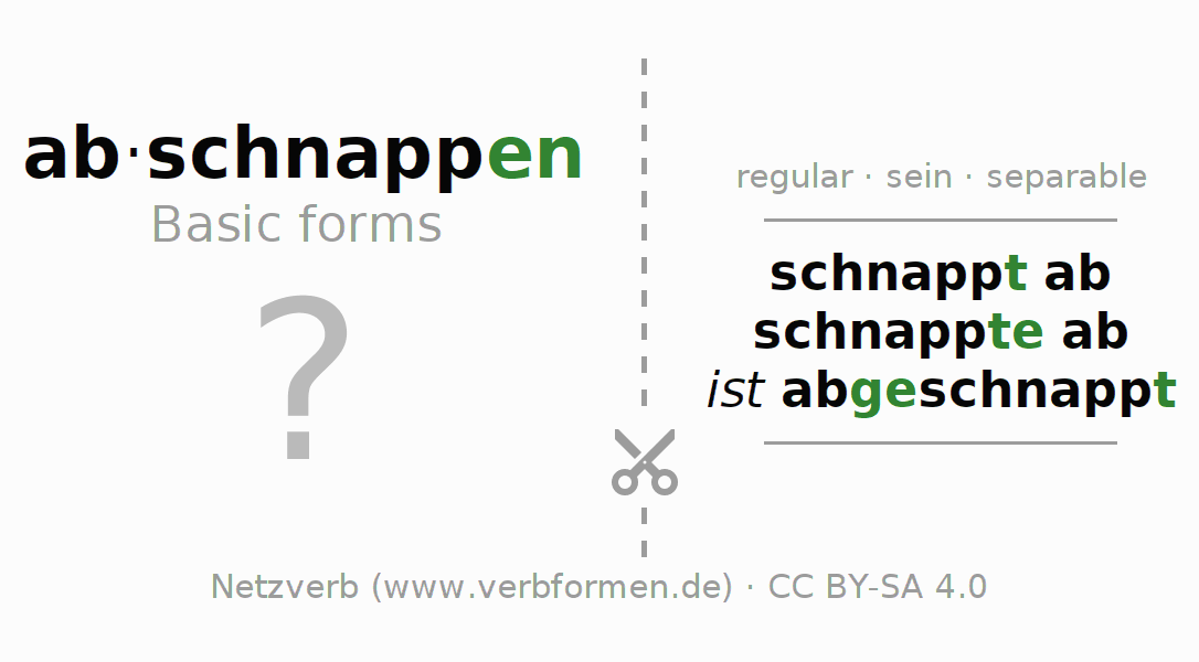Flash cards for the conjugation of the verb abschnappen (ist)