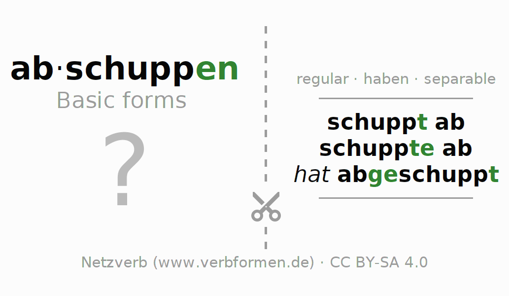 Flash cards for the conjugation of the verb abschuppen