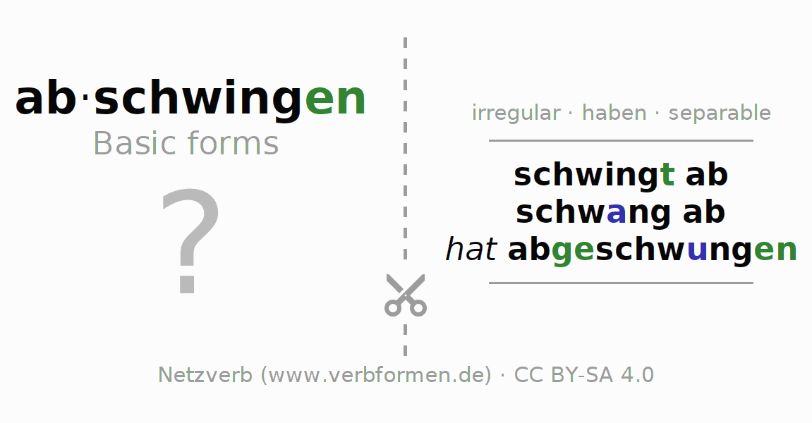 Flash cards for the conjugation of the verb abschwingen