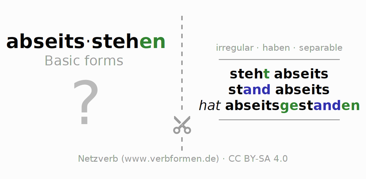 Flash cards for the conjugation of the verb abseitsstehen (hat)