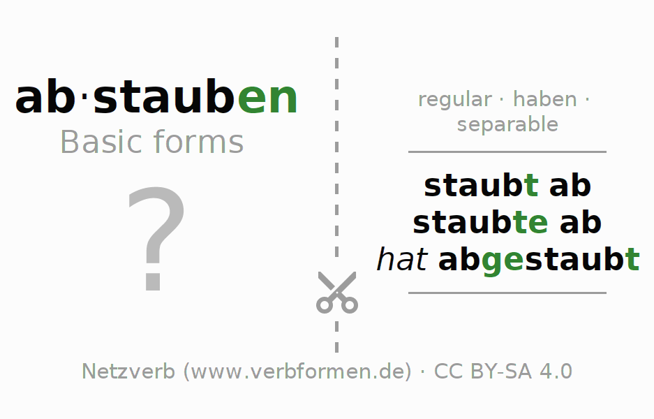 Flash cards for the conjugation of the verb abstauben