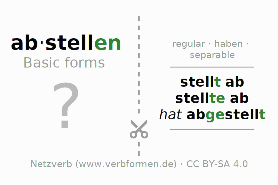 Flash cards for the conjugation of the verb abstellen