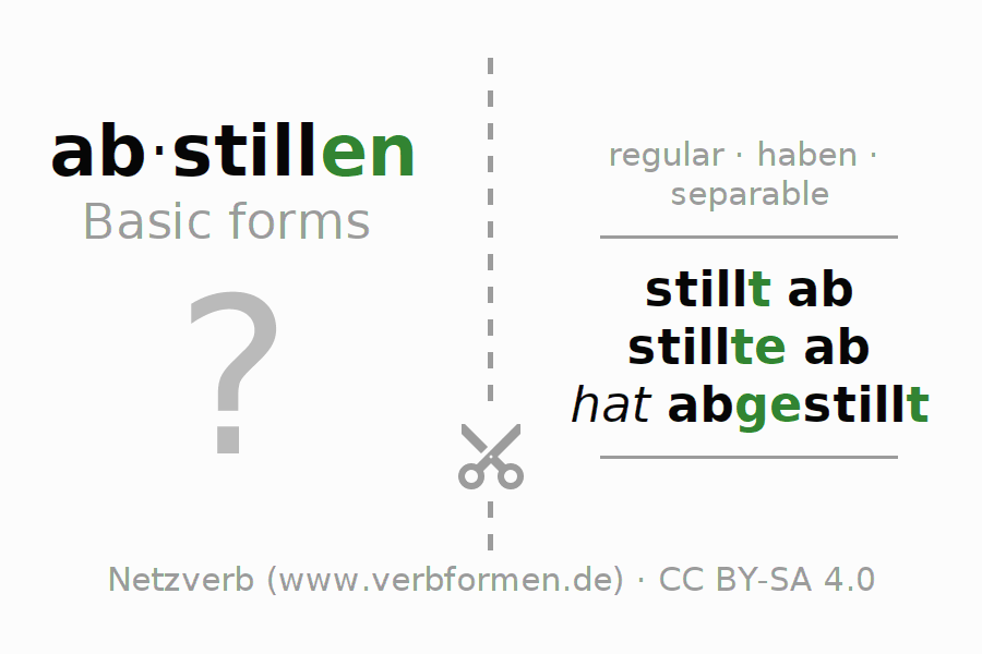 Flash cards for the conjugation of the verb abstillen