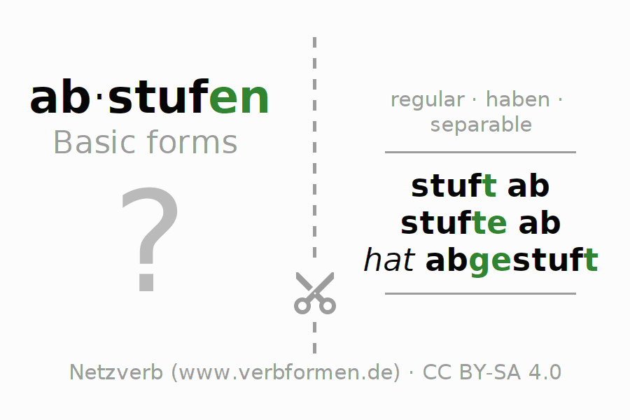 Flash cards for the conjugation of the verb abstufen