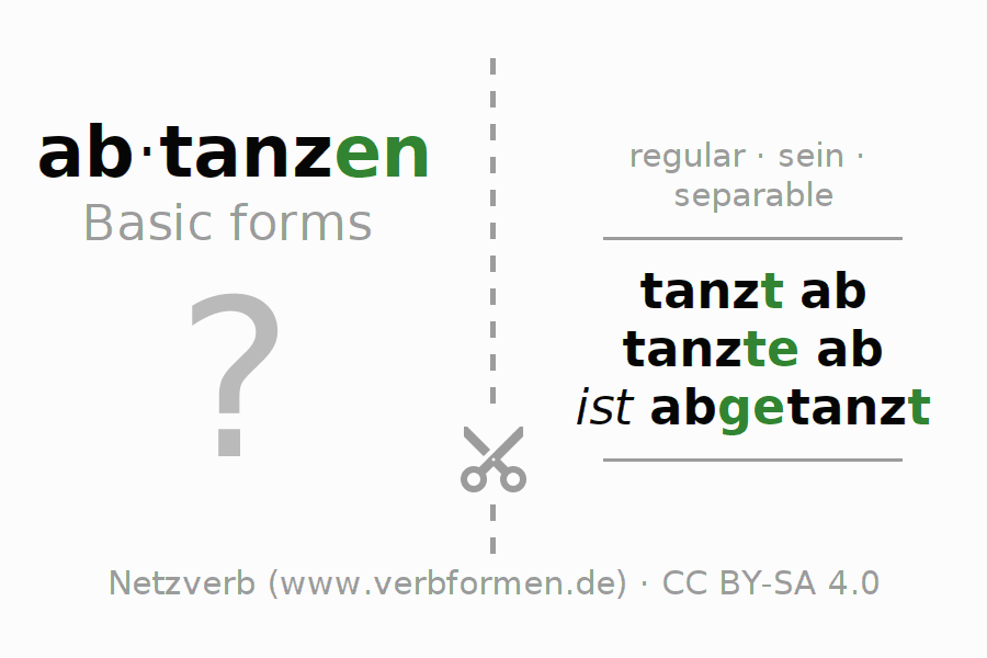 Flash cards for the conjugation of the verb abtanzen (ist)