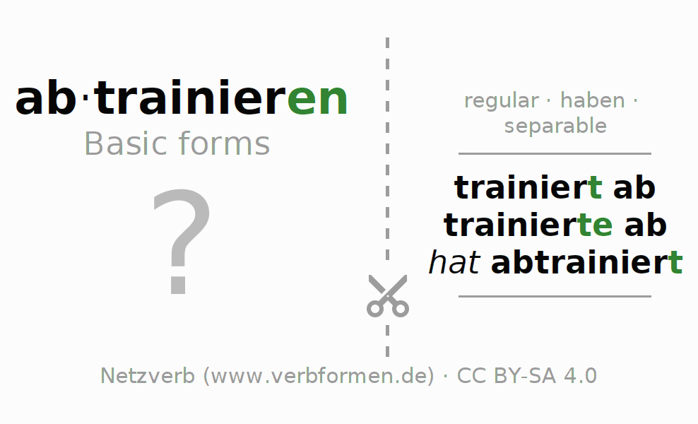 Flash cards for the conjugation of the verb abtrainieren