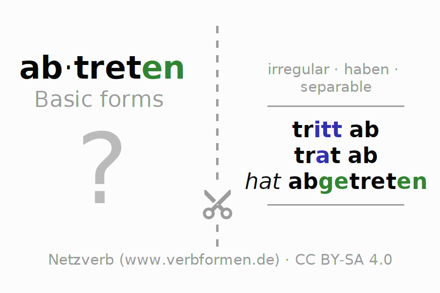 Flash cards for the conjugation of the verb abtreten (hat)