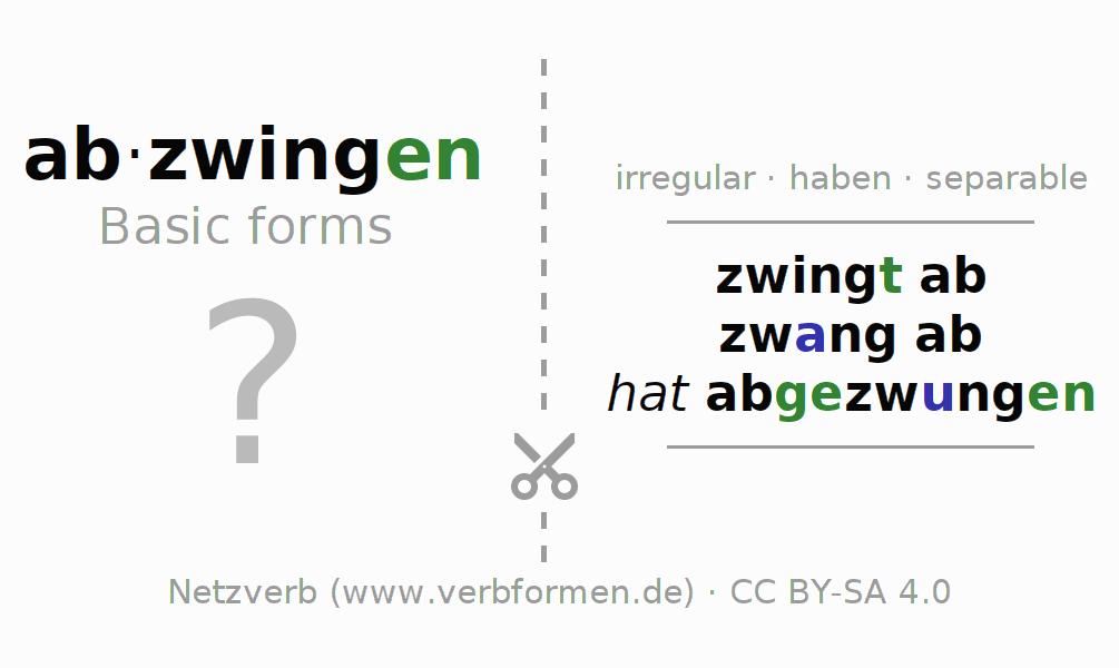 Flash cards for the conjugation of the verb abzwingen