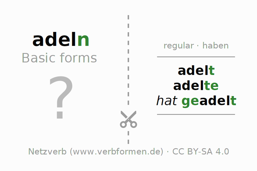 Flash cards for the conjugation of the verb adeln