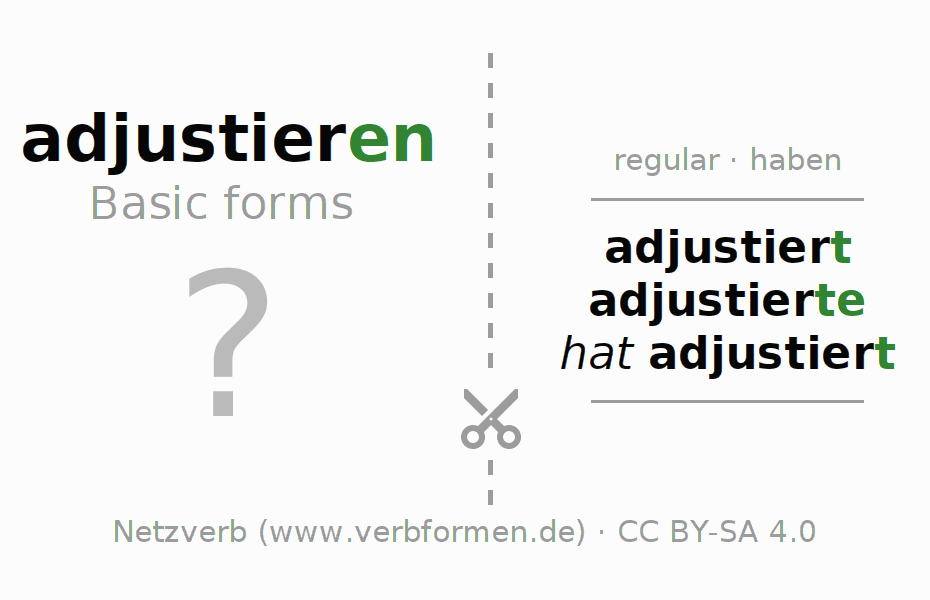 Flash cards for the conjugation of the verb adjustieren