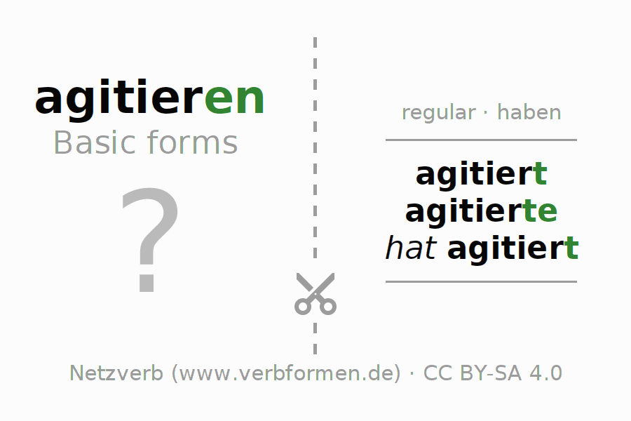Flash cards for the conjugation of the verb agitieren