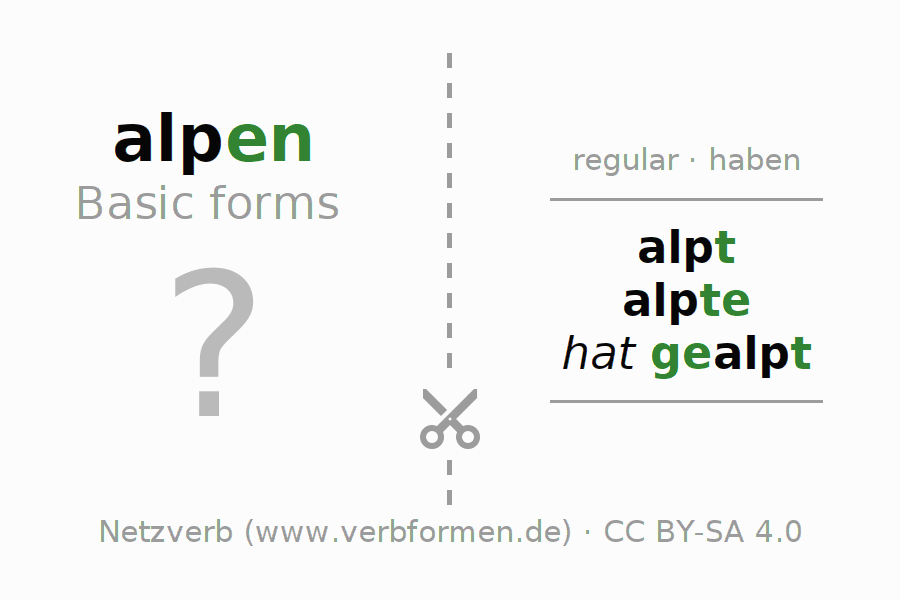 Flash cards for the conjugation of the verb alpen