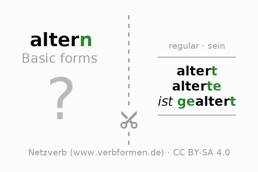 Flash cards for the conjugation of the verb altern (ist)