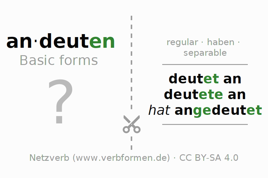 Flash cards for the conjugation of the verb andeuten