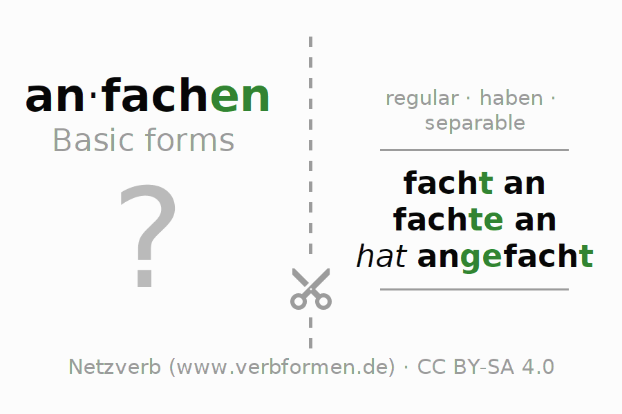 Flash cards for the conjugation of the verb anfachen