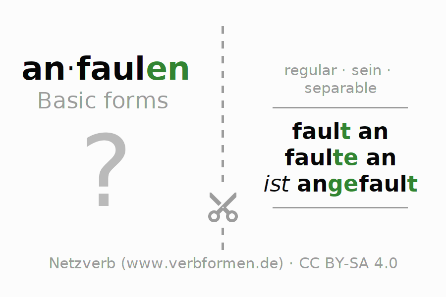 Flash cards for the conjugation of the verb anfaulen