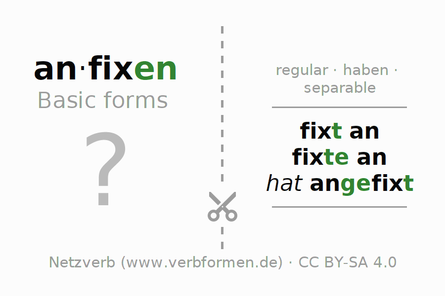 Flash cards for the conjugation of the verb anfixen